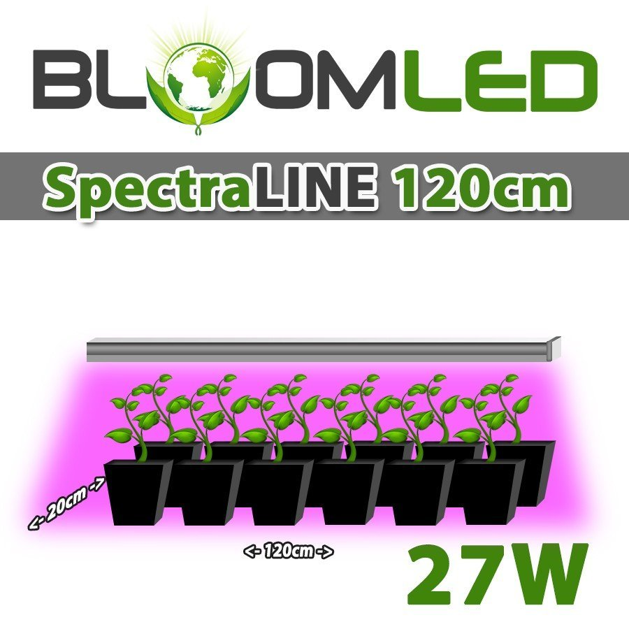 Pack x4 - SpectraPANEL X160 LED Horticultural Lamps - Connect your lamps together