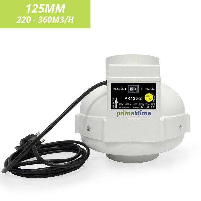 GVL - Spot 30W PRO - Éclairage horticoles LED pour plantes 360° - Dimmable